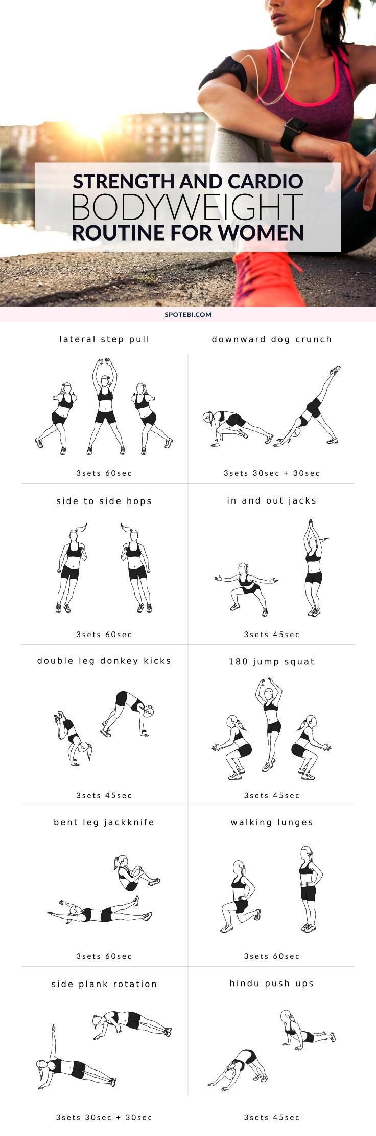 Full Body Tabata Strength Workout Full Body Tabata Strength Workout new photo