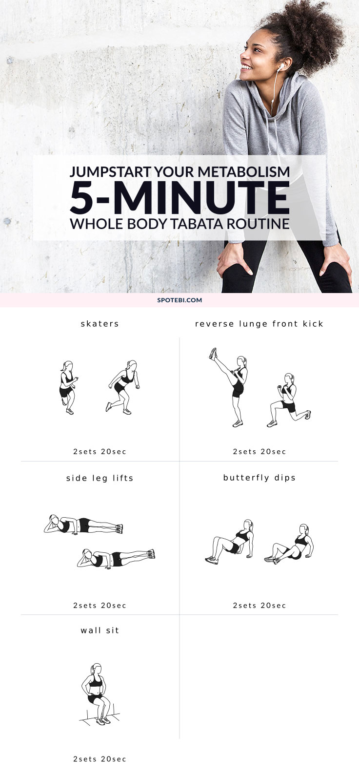 Get Your Sweat On And Work Whole Body With This Tabata Inspired 5 Minute