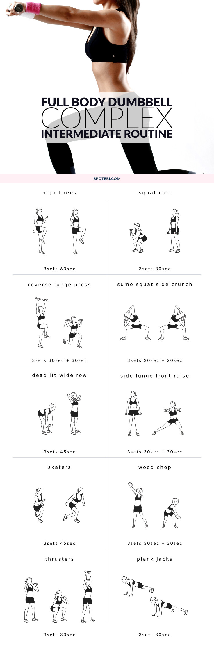 Maximize weight loss and jump start your metabolism with this full body intermediate dumbbell complex. Complexes are simply a series of full body exercises done back to back using weights, that can help you burn fat and speed up your metabolism during exercise and for hours afterward. https://www.spotebi.com/workout-routines/full-body-dumbbell-complex-women/