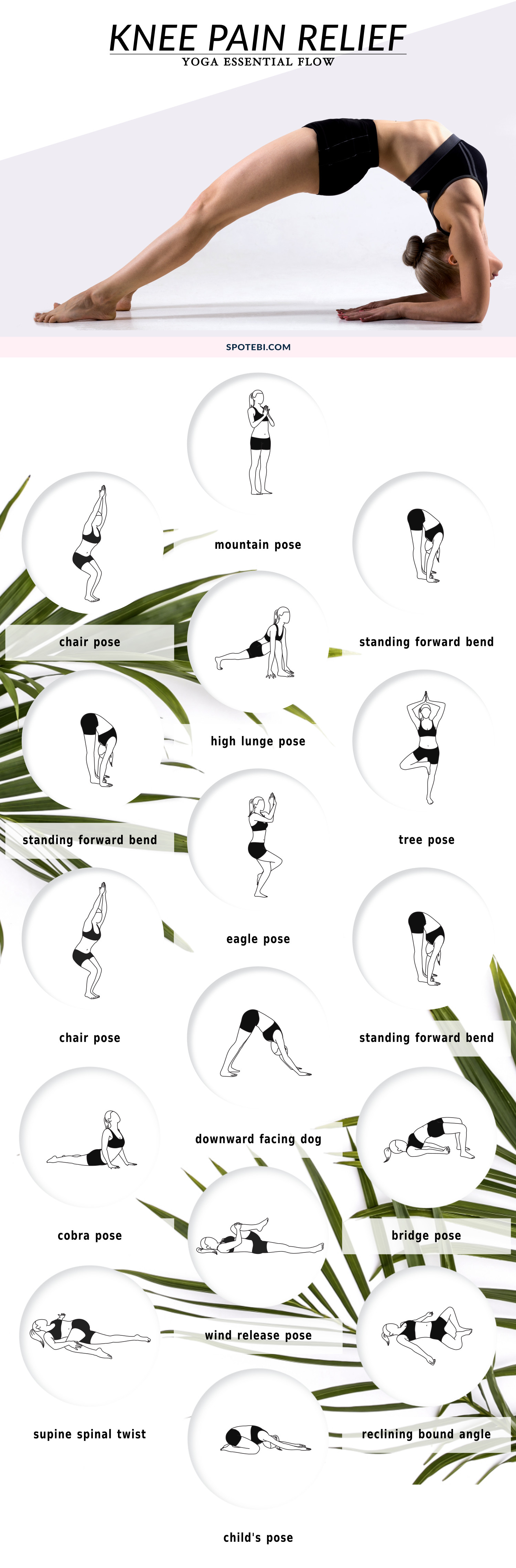Relieve knee pain at home with this 12-minute yoga essential flow. Perform these yoga poses mindfully to help protect the knees, improve alignment and regain knee strength and flexibility. https://www.spotebi.com/yoga-sequences/knee-pain-relief/