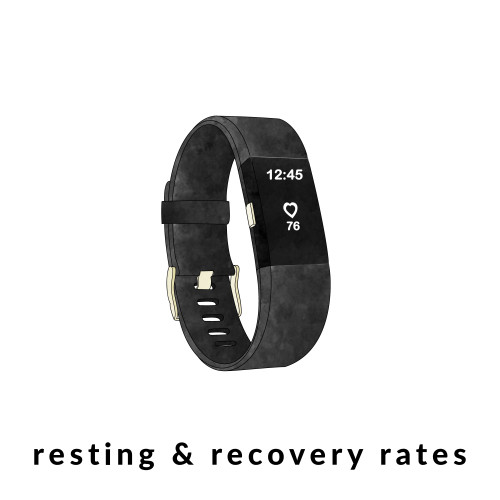 Resting & Recovery Heart Rates / @spotebi