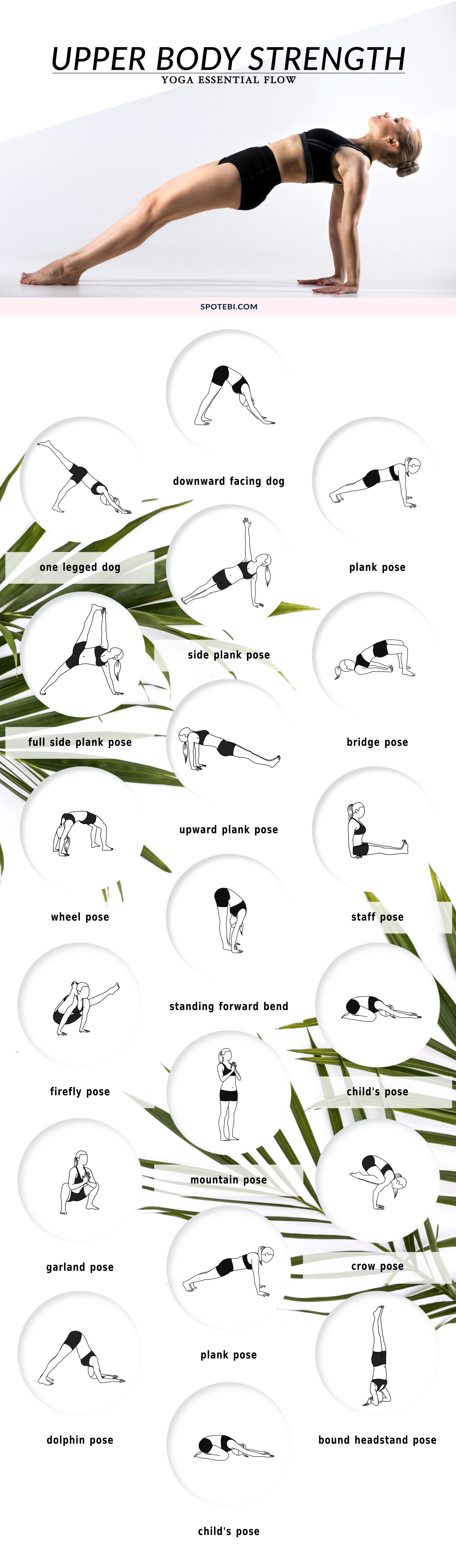 Yoga essential flow upper body strength sequence build strength in the shoulders arms chest and upper back and improve your geenschuldenfo Choice Image