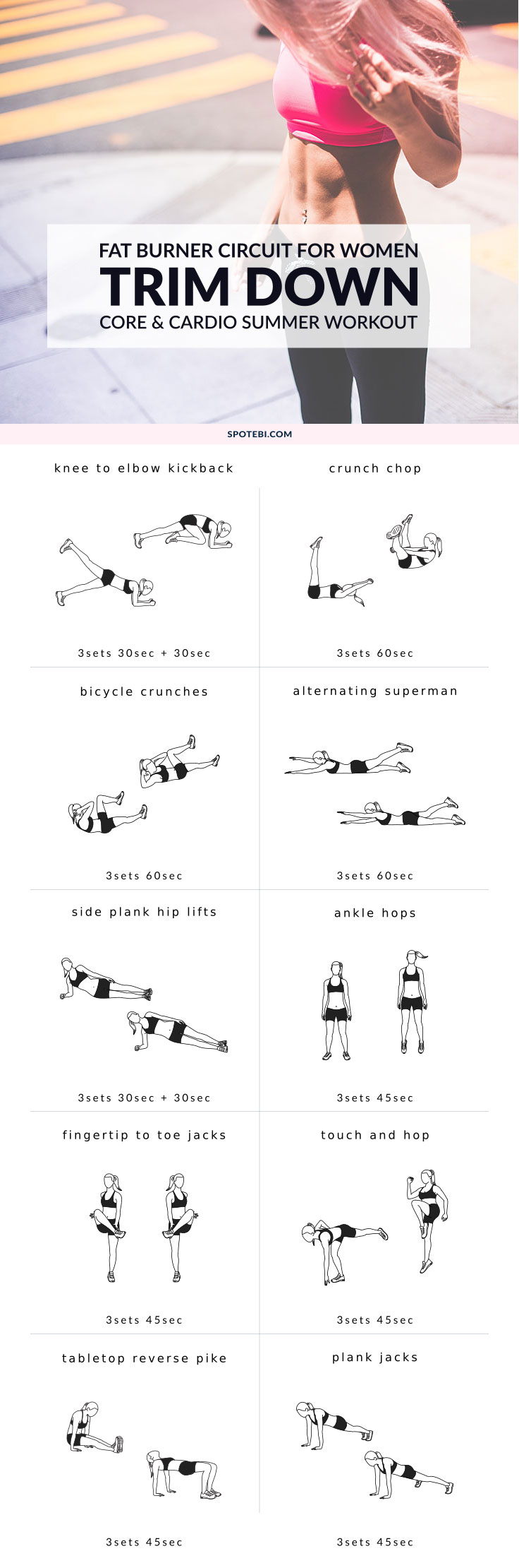 Look and feel your best all summer long with this 27-minute core split workout. A mix of cardio and strength training moves to help you tighten your core, trim down body fat and feel confident in your bikini! https://www.spotebi.com/workout-routines/core-split-workout/