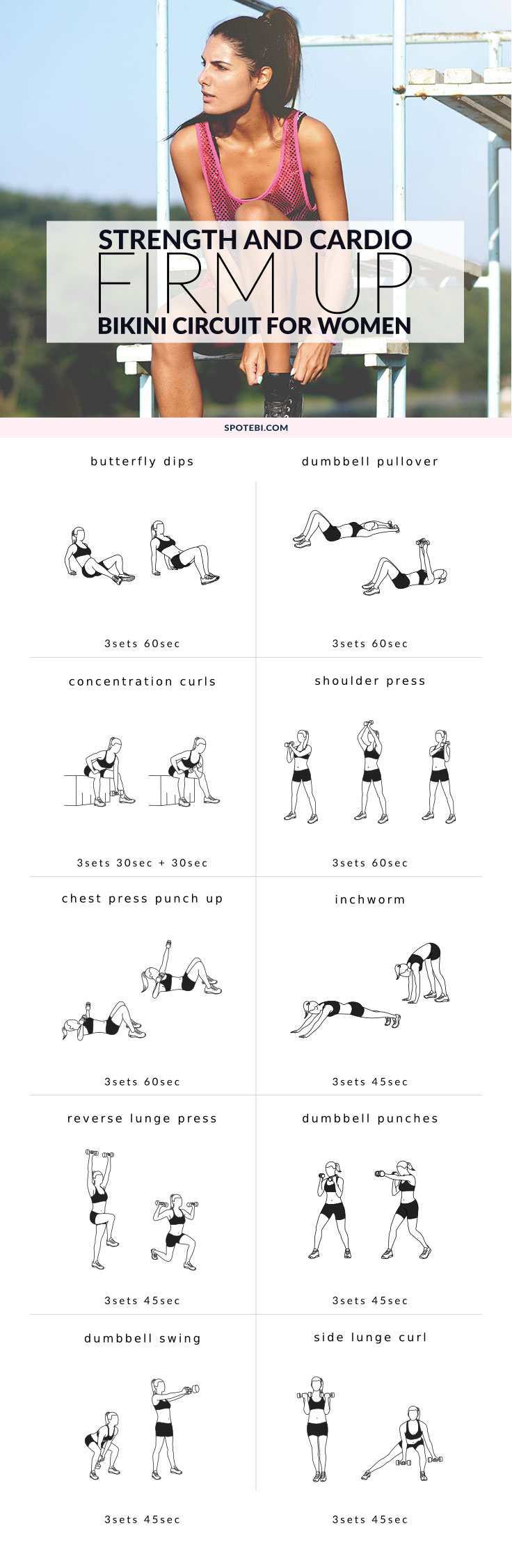 Strength And Cardio Upper Body Workout