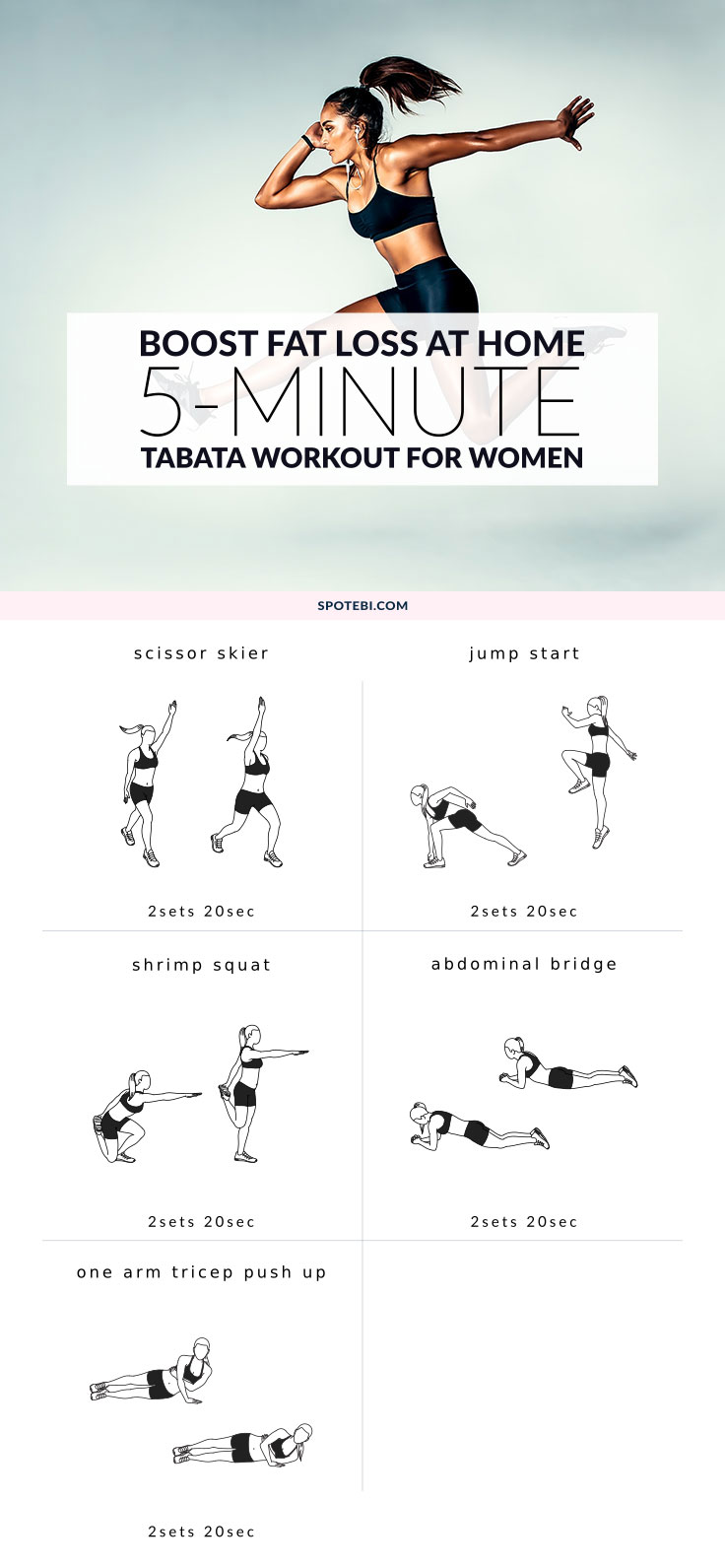 The Tabata training approach calls for 20 seconds of ultra-intense exercise followed by 10 seconds of rest. This high-intensity type of training is fun, boredom-proof and helps you burn more fat in less time. Try our 5-minute full body Tabata workout to get the body you want in just minutes a day! https://www.spotebi.com/workout-routines/tabata-training-5-minute-workout-boost-fat-loss/